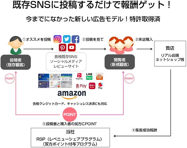 概略図3.png
