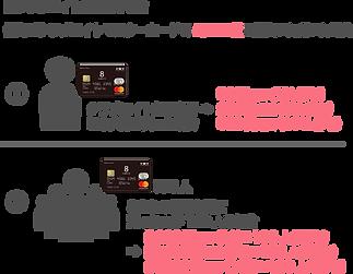 リワード詳細(加盟店)_20181107.png