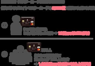 リワード詳細(非加盟店)_20181107.png