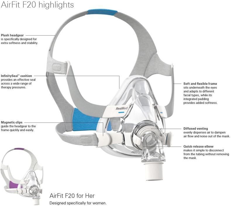 ResMed AirFit F20 Full Face Mask UAE