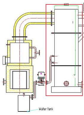 Incinerator machine china