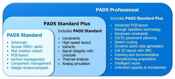compare pads.JPG