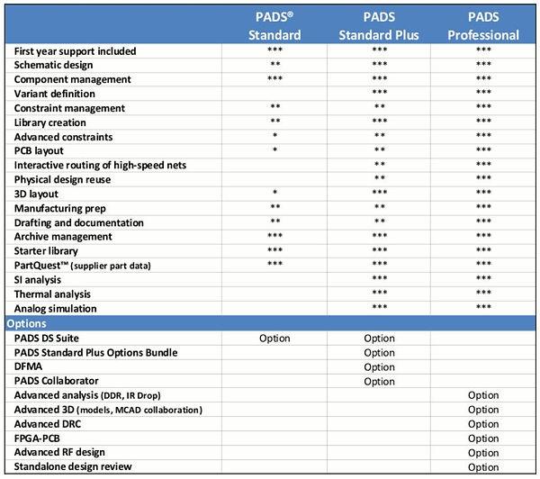compare pads 1.JPG