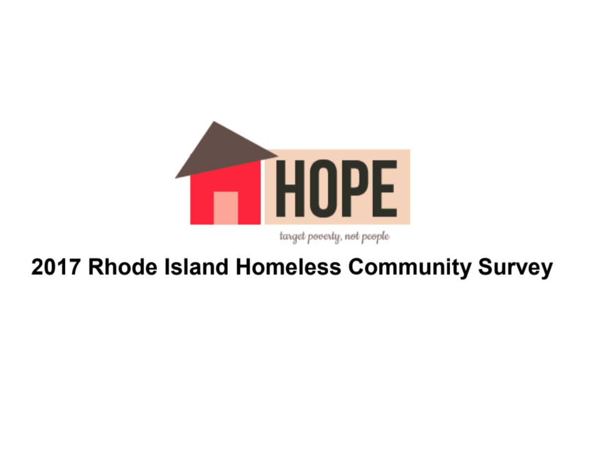 Homeless Community Survey