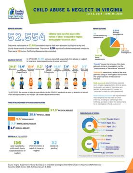 FFVA_FactSheet_2020_Page_1.jpg