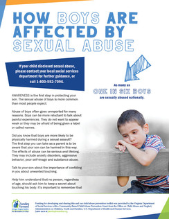 How boys are affected by sexual abuse