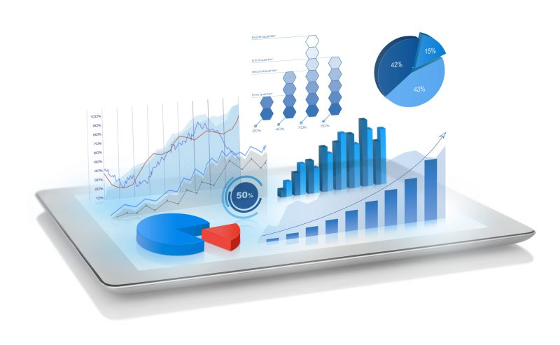 Creating great BI Reports