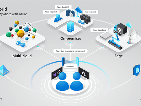 Innovation Anywhere with Azure Arc