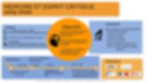 infographie planning  residence  artiste