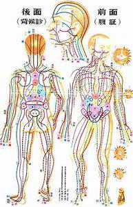 Pijn is de taal van ons lichaam