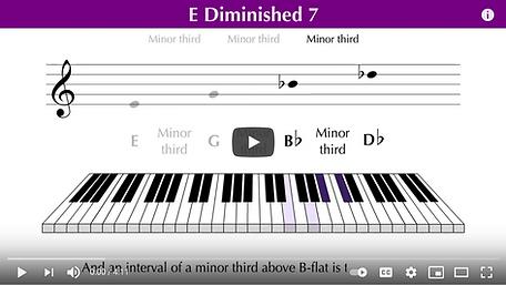 16e - Seventh Chords (Dim 7).png