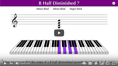 16d - Seventh Chords (Half Dim 7).png
