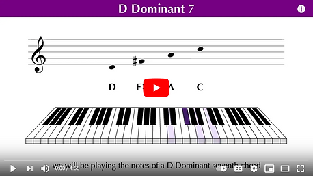 16c - Seventh Chords (Dominant 7).png