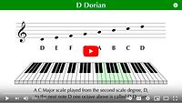 13b - Modes (Dorian).png