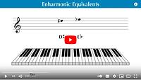 3 - Enharmonic Equivalents.png