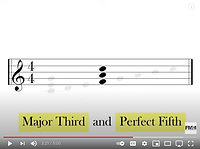 14 - Triads (Chords).png