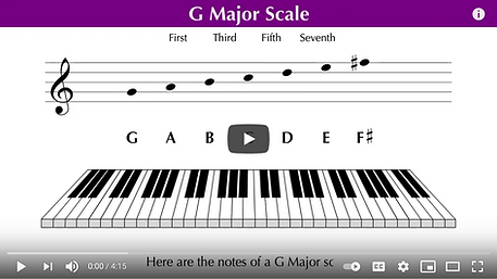16a - Seventh Chords (Major 7).png