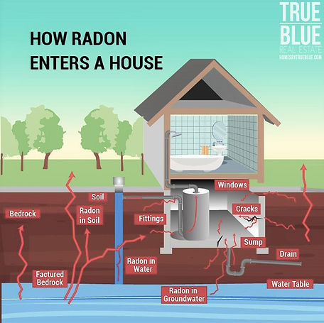 How-Radon-Enters-Home.jpg
