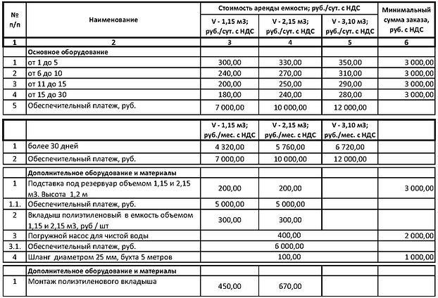 Прейскурант аренда 01.04.2020-30.06.2020