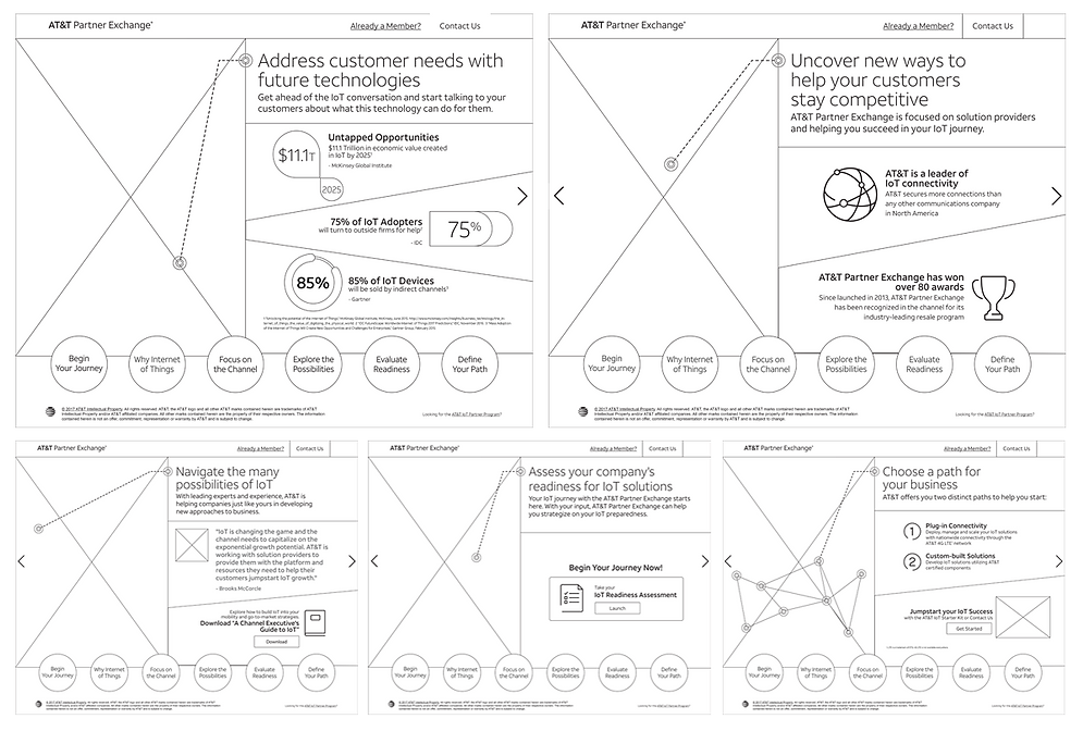 IoT-All-Wireframes.png