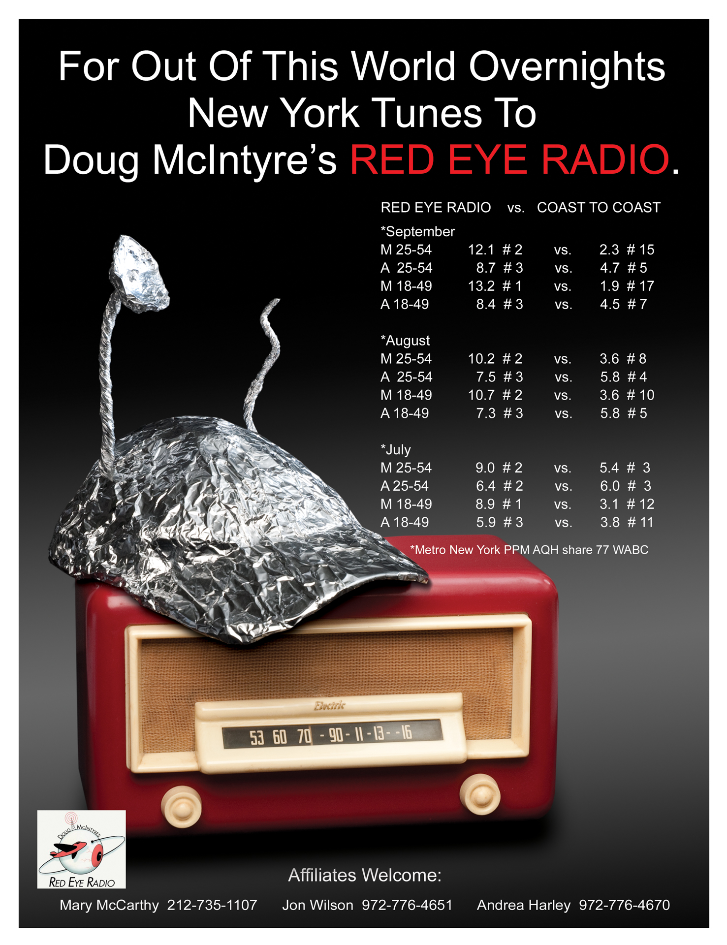 Red Eye Radio-2