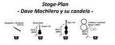 Stage-Plan Dave Mochilero y su candela.j