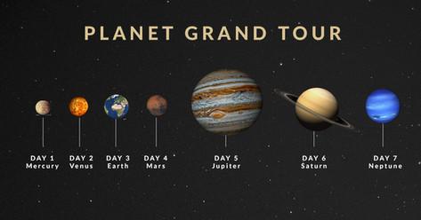Planet Grand Tour