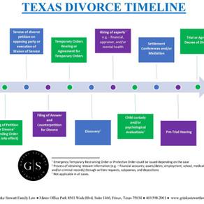 The Basics of Inheritance and Divorce Planning