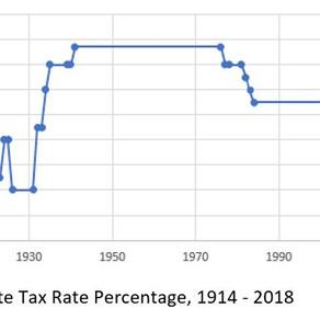 3 Ways To Avoid Federal Estate Taxes