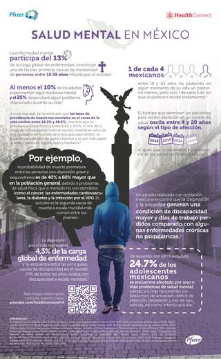 Infografia Salud Mental en Mexico.jpg