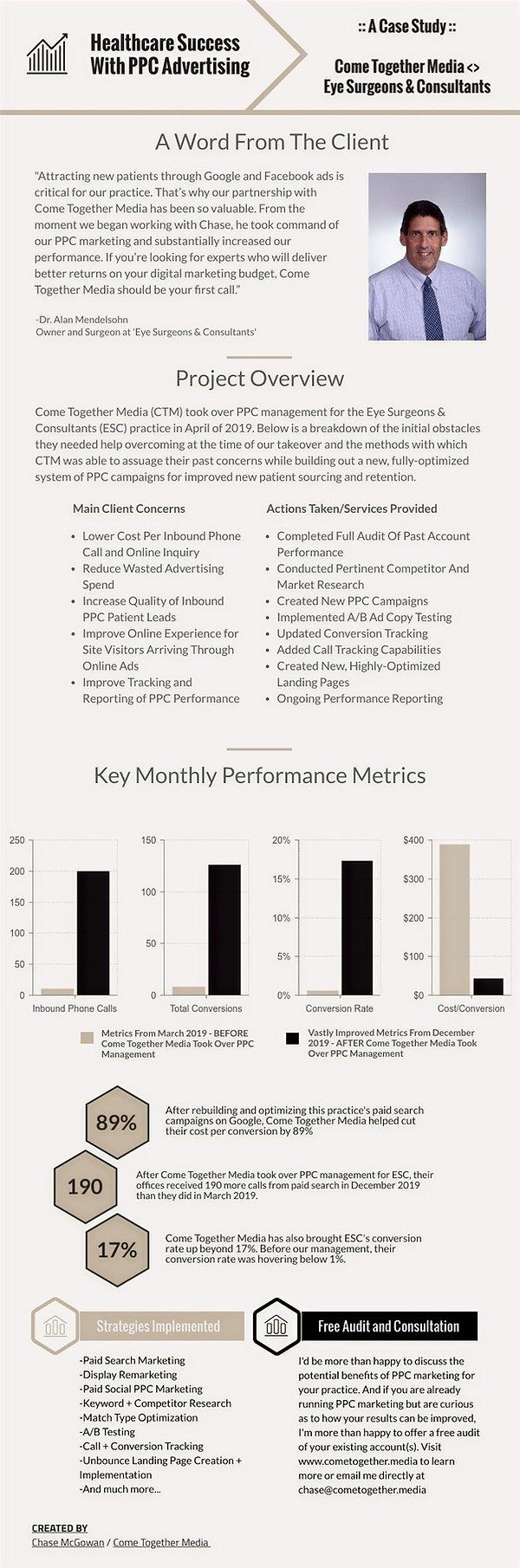 ESC-Case-Study-Infographic_edited.jpg