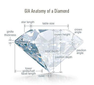 parts of diamond.JPG