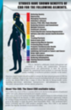 CBD info-3s.jpg