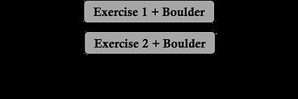 Boulder chart.png