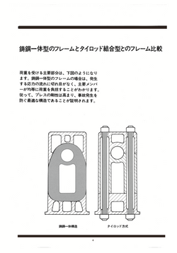 精密型鍛造プレス カタログ-4 3