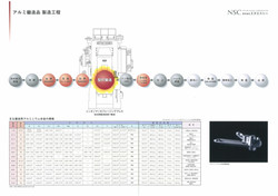 エヌエスシーのアルミ鍛造 カタログ-4