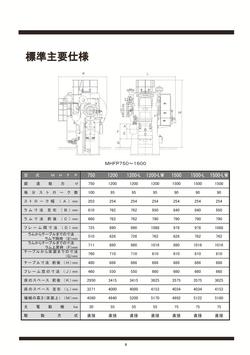精密型鍛造プレス カタログ-6