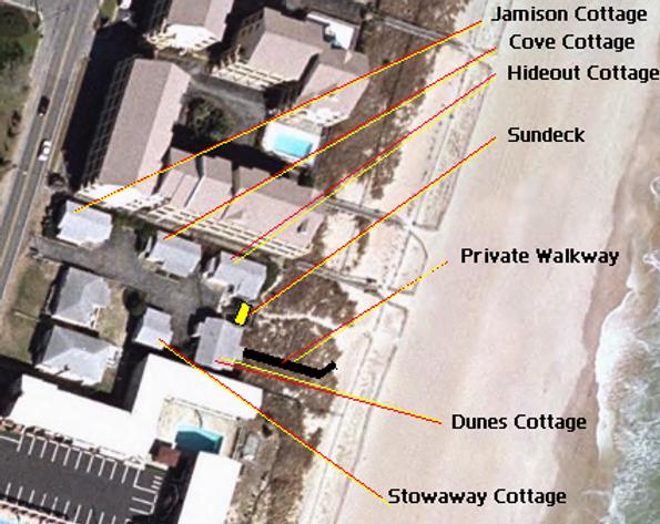 CONTACT | Jamison Cottages - Affordable Carolina Beach Rentals