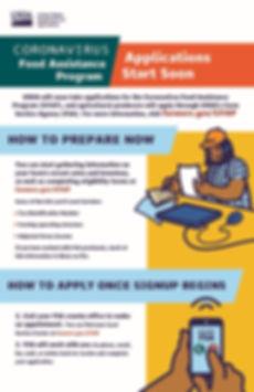 CoronavirusFoodAssistanceProgram.jpg