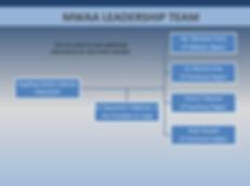 4-LEADERSHIP TEAM - page.png