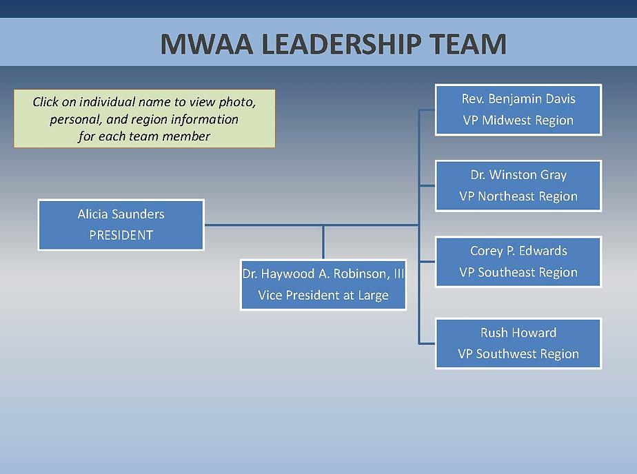 4-Leadership Team 2020.jpg