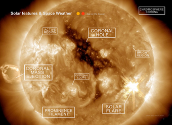 All you need to know about our Sun and the creation of Space Weather conditions / events.   For each event, how to recognize, forecast and anticipate them in graphs and imagery.