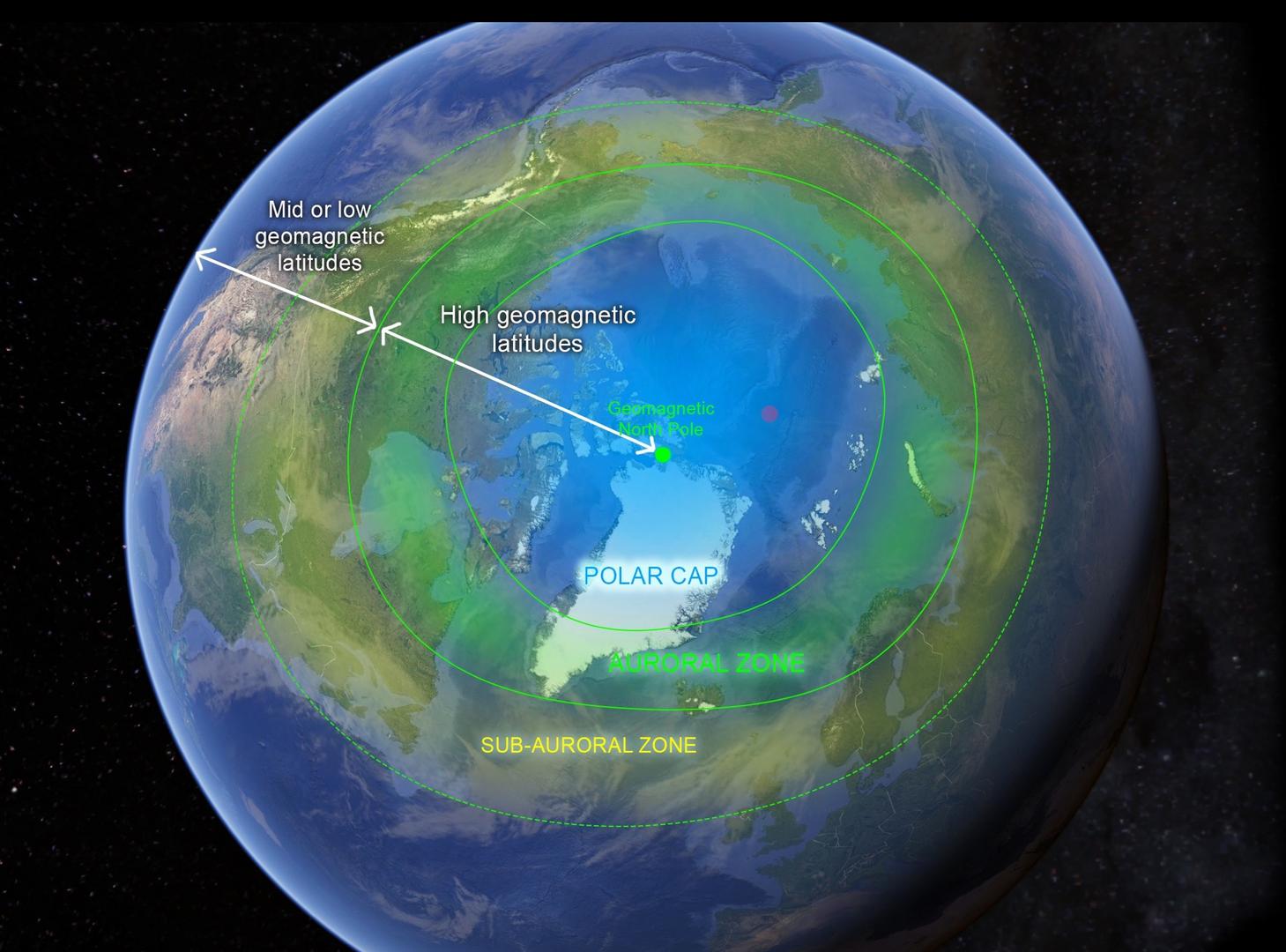 Role of latitude
