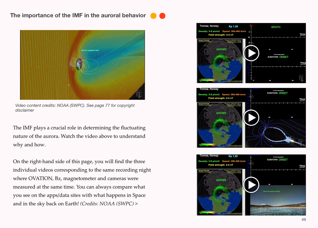 We also expand a great deal on the misunderstood 'substorm' phenomenon, which happens all the time during the creation of aurora.   We detail how the IMF plays a role on activating the substorm process in very detailed videos and imagery.