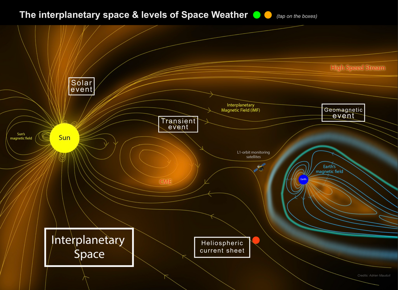 All the mechanisms of aurora-creating processes from when the solar wind leaves the Sun to when it arrives at our planet. We used all the right Space Weather jargon as well for you to familiarize yourself with the terms used in apps, websites and forecasts.  3 scales of interconnected events: solar events (CME, Coronal holes, flares...), Transient events (CH High Speed Stream, Sector Boundary Crossings, ICMEs), and gemagnetic events.
