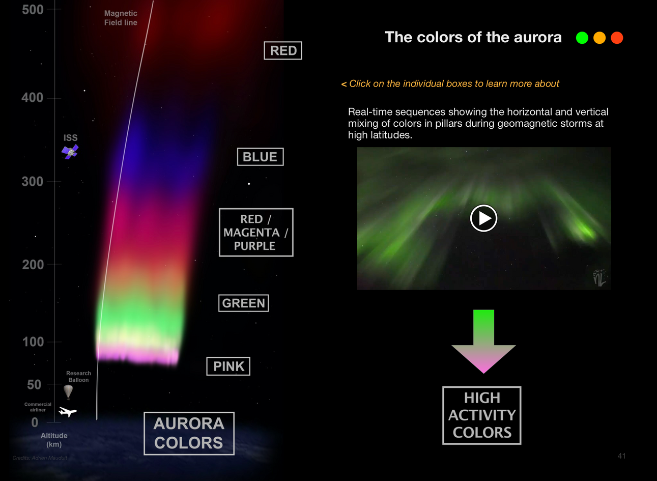 We have an entire chapter dedicated to how the aurora is characterized physically and how we experience it in real-life.   We exapnd on the different shapes it takes, the different colors depending on the activity and altitude, but also the very important auroral behavior during both quiet and active geomagnetic conditions.  We go on about both the physical phenomenon, but also how people experience it in real-life (eye versus camera, how external factors affect the vizualisation...).