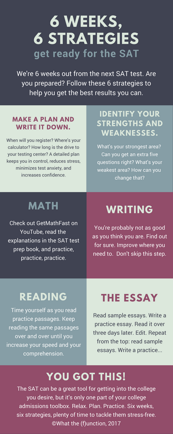 Make an SAT/ACT plan