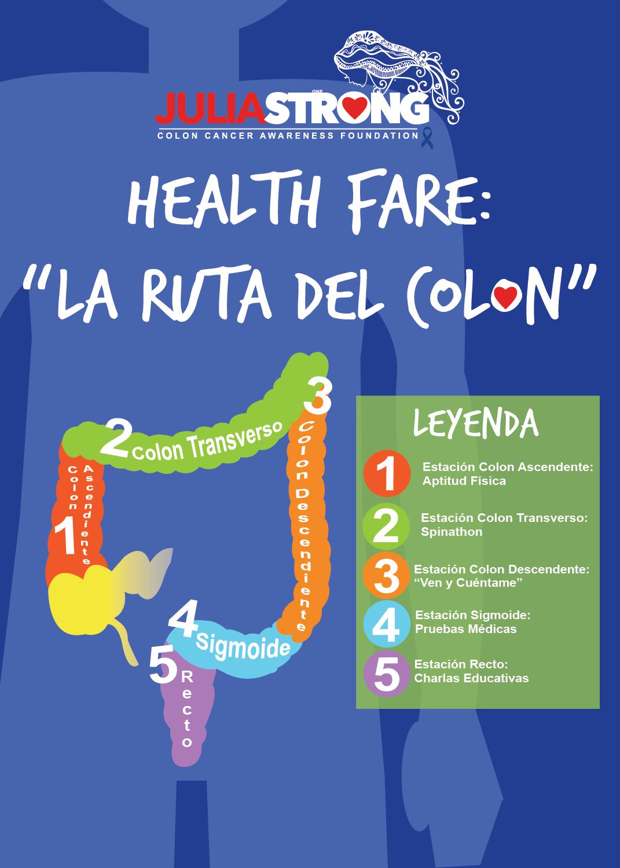 """Health Fare: """"La ruta del colon"""" (2017)"""