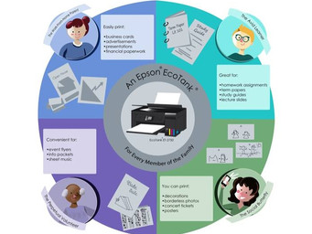 Epson bring worry-free printing to the holidays