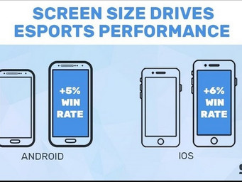 eSports athletes finding success with large screen smartphones